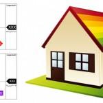 DPE:tout savoir sur le Diagnostic de Performance Énergétique