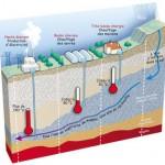 Cap sur la géothermie en Alsace!