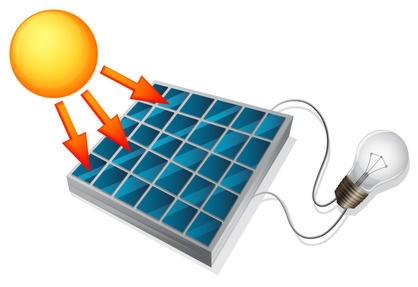 L 39 clairage solaire for What is solar power for kids