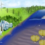 Hydrostor: stocker l'électricité renouvelable grâce à des ballons