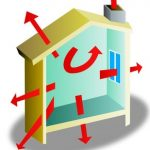 Comment chauffer une maison mal isolée?