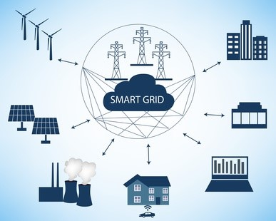 Smart grid et ville connectée.