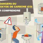 Comment éviter les intoxications au monoxyde de carbone?