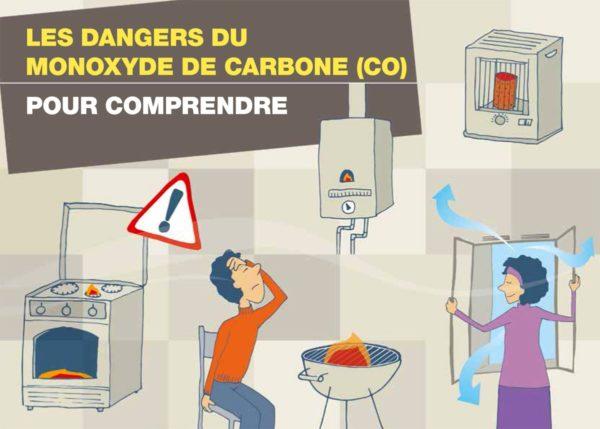 danger du monoxyde de carbone